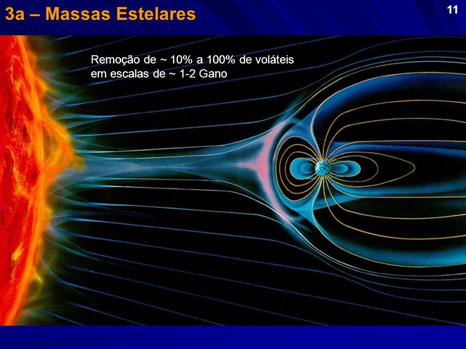 3a – Massas Estelares Limite inferior de massa: fase inicial de vento denso + excesso de XUV Tipo GK: fase saturada for ~ 100 Mano a níveis 100 vezes