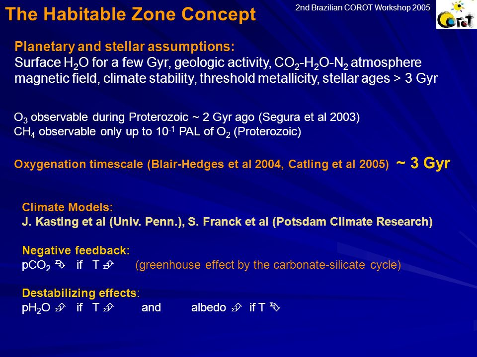 Climate Models: J. Kasting et al (Univ. Penn.), S. Franck et al (Potsdam Climate Research) Negative feedback: pCO 2 if T (greenhouse effect by the car