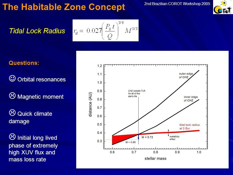 3 - O Conceito de Zona Habitável Ciclo carbonato-silicato: atua em escalas ~ 10 6 anos Pode remover todo o carbono: oceanos + atmosfera em ~ 400 Mano 6