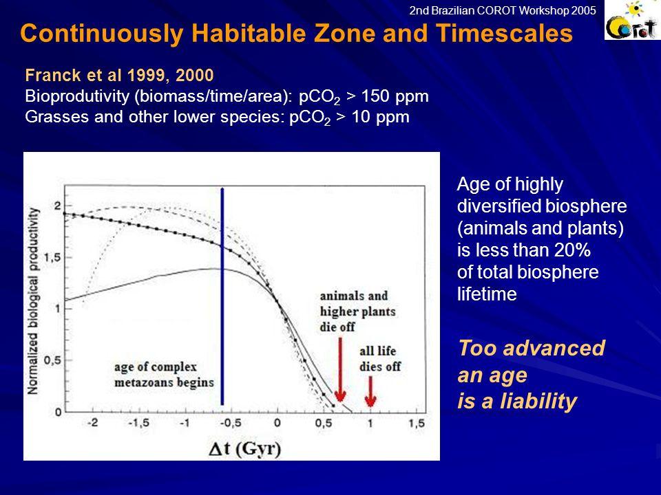 ocean planets 3 M < M < 10 M (Léger et al 2004) Marte < 0,5 M Urano M > 10 M Terra 0,5 M < M < 3 M 3b – Massas Planetárias Robustez: estabilidade climática (fatores internos e externos) Planetas de maior massa podem ter ZCH maiores Atividade geológica Campos magnéticos 12