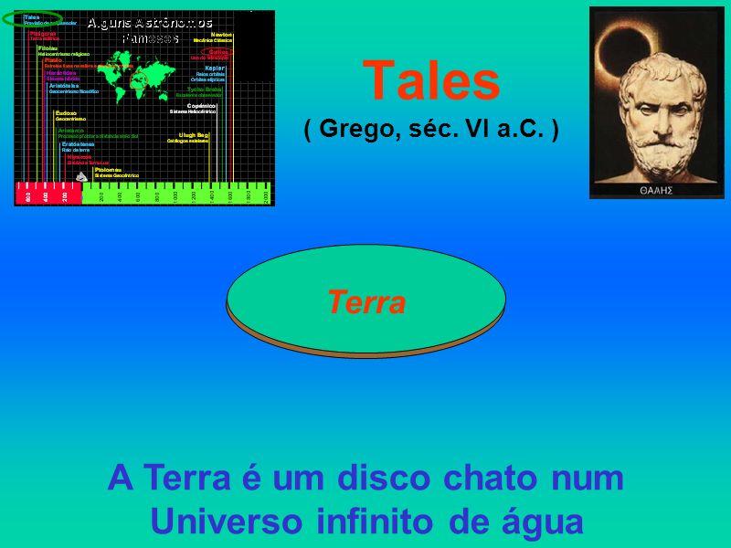 Tales ( Grego, séc. VI a.C. ) Terra A Terra é um disco chato num Universo infinito de água