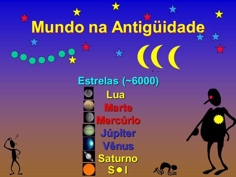 Mundo na Antigüidade Lua Sl Estrelas (~6000) MarteMercúrioJúpiterVênusSaturno