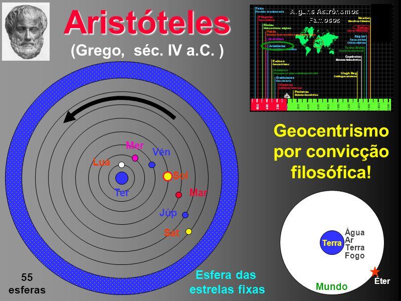 Aristóteles Aristóteles (Grego, séc. IV a.C. ) Geocentrismo por convicção filosófica! Mundo Terra Esfera das estrelas fixas Ter Lua Mer Vên Sol Mar Jú