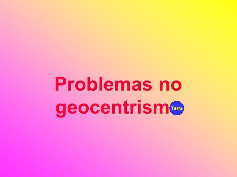 Problemas no geocentrismo Terra