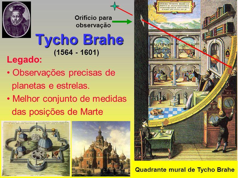 Tycho Brahe (1564 - 1601) Legado: Observações precisas de planetas e estrelas. Melhor conjunto de medidas das posições de Marte Orifício para observaç