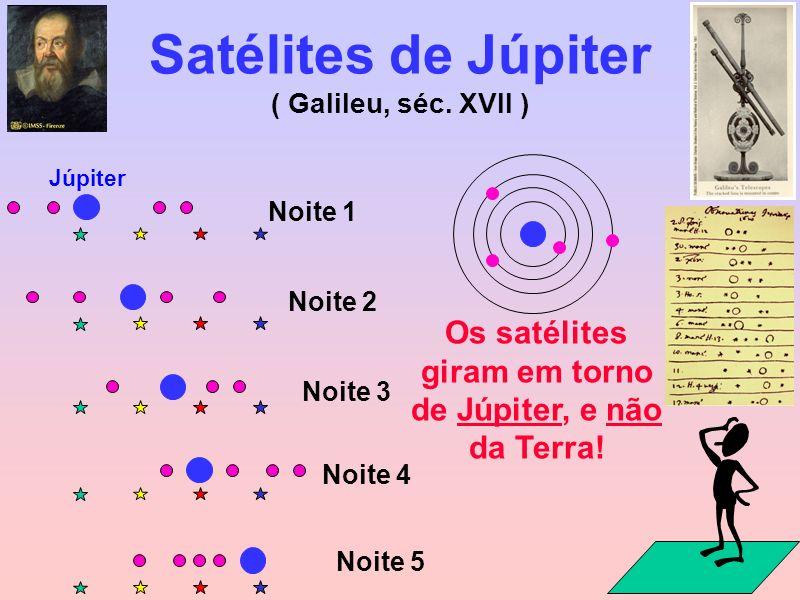 Satélites de Júpiter ( Galileu, séc. XVII ) Os satélites giram em torno de Júpiter, e não da Terra! Noite 1 Júpiter Noite 2 Noite 3 Noite 4 Noite 5