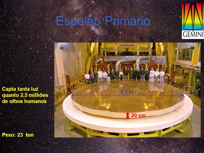 Espelho Primário Capta tanta luz quanto 2,5 milhões de olhos humanos Peso: 23 ton 8,1 m 20 cm