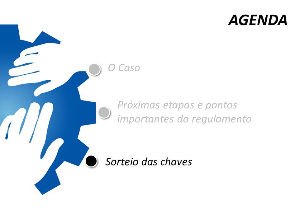 AGENDA O Caso Próximas etapas e pontos importantes do regulamento Sorteio das chaves