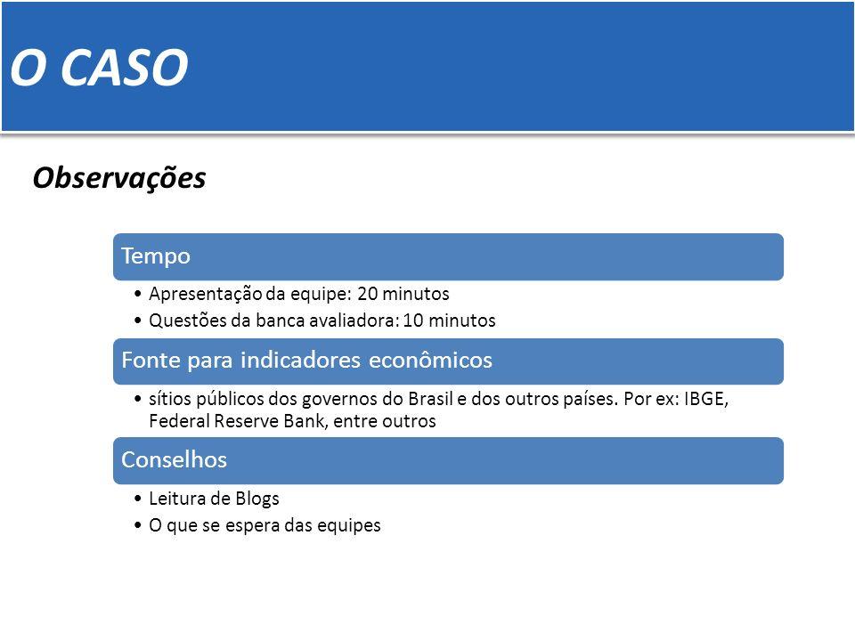 O CASO Observações Tempo Apresentação da equipe: 20 minutos Questões da banca avaliadora: 10 minutos Fonte para indicadores econômicos sítios públicos dos governos do Brasil e dos outros países.