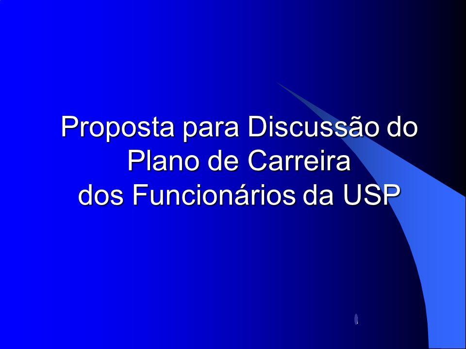 1 Proposta para Discussão do Plano de Carreira dos Funcionários da USP
