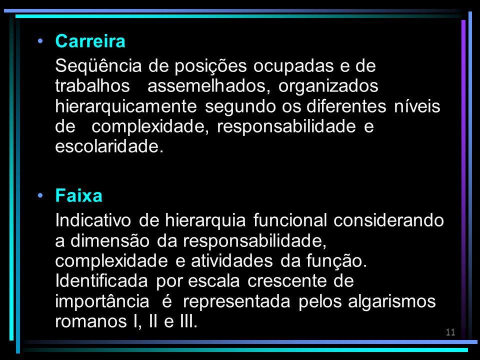 11 Carreira Seqüência de posições ocupadas e de trabalhos assemelhados, organizados hierarquicamente segundo os diferentes níveis de complexidade, responsabilidade e escolaridade.