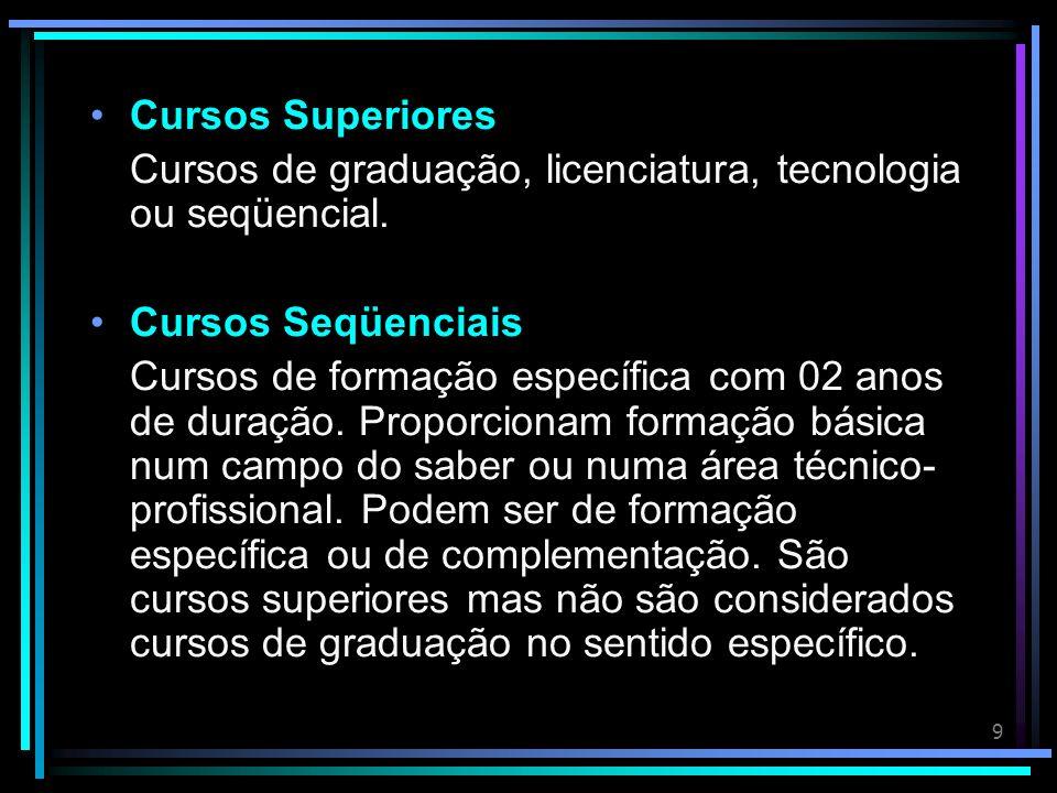 9 Cursos Superiores Cursos de graduação, licenciatura, tecnologia ou seqüencial.