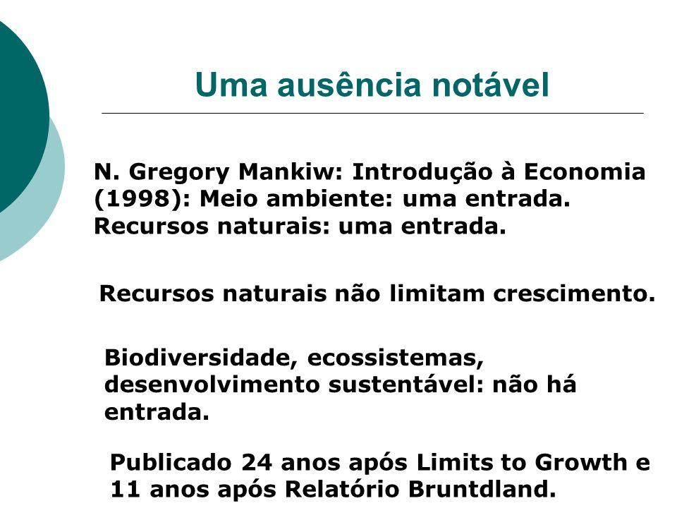 Uma ausência notável N. Gregory Mankiw: Introdução à Economia (1998): Meio ambiente: uma entrada. Recursos naturais: uma entrada. Recursos naturais nã