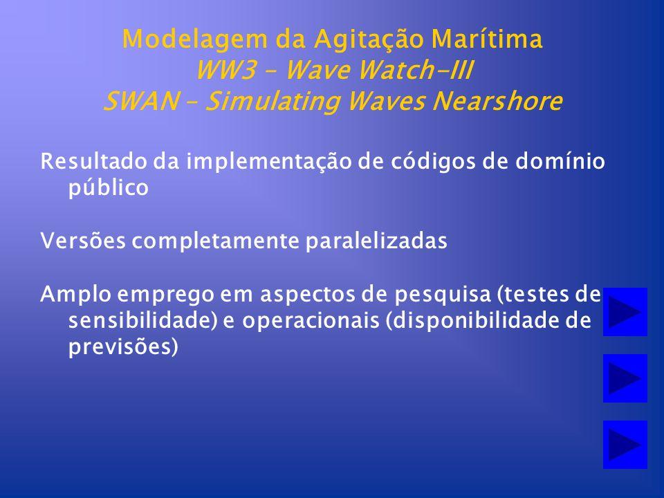 Modelagem da Agitação Marítima WW3 – Wave Watch-III SWAN – Simulating Waves Nearshore Resultado da implementação de códigos de domínio público Versões