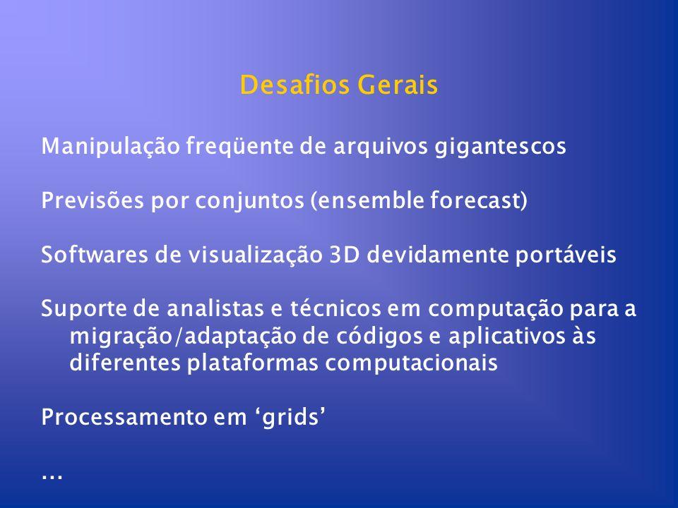 Desafios Gerais Manipulação freqüente de arquivos gigantescos Previsões por conjuntos (ensemble forecast) Softwares de visualização 3D devidamente por