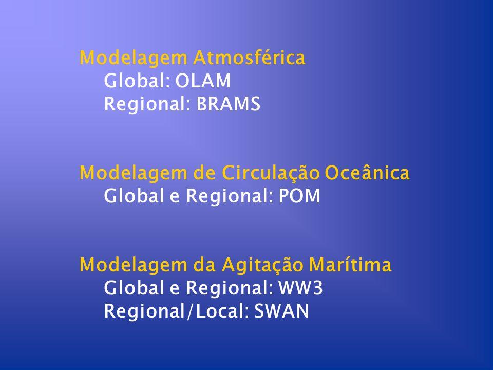 Modelagem Atmosférica Global: OLAM Regional: BRAMS Modelagem de Circulação Oceânica Global e Regional: POM Modelagem da Agitação Marítima Global e Reg