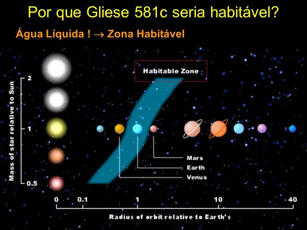 Por que Gliese 581c seria habitável? R Água Líquida ! Zona Habitável