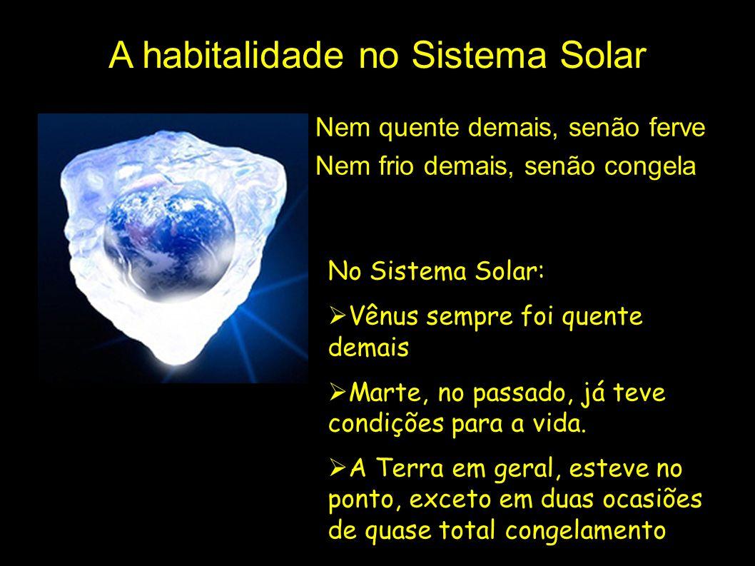 A habitalidade no Sistema Solar Nem quente demais, senão ferve Nem frio demais, senão congela No Sistema Solar: Vênus sempre foi quente demais Marte, no passado, já teve condições para a vida.