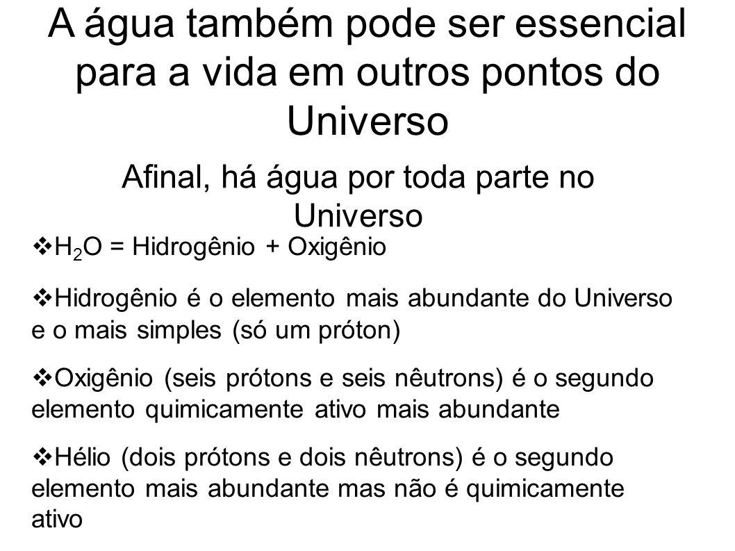 A água também pode ser essencial para a vida em outros pontos do Universo Afinal, há água por toda parte no Universo H 2 O = Hidrogênio + Oxigênio Hidrogênio é o elemento mais abundante do Universo e o mais simples (só um próton) Oxigênio (seis prótons e seis nêutrons) é o segundo elemento quimicamente ativo mais abundante Hélio (dois prótons e dois nêutrons) é o segundo elemento mais abundante mas não é quimicamente ativo