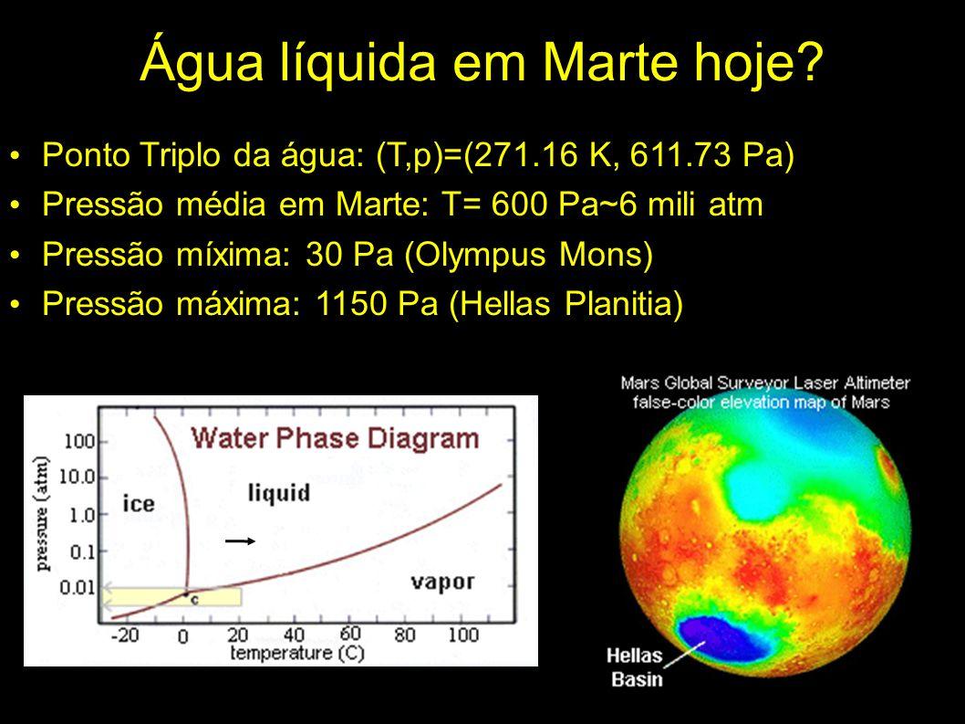 Água líquida em Marte hoje.