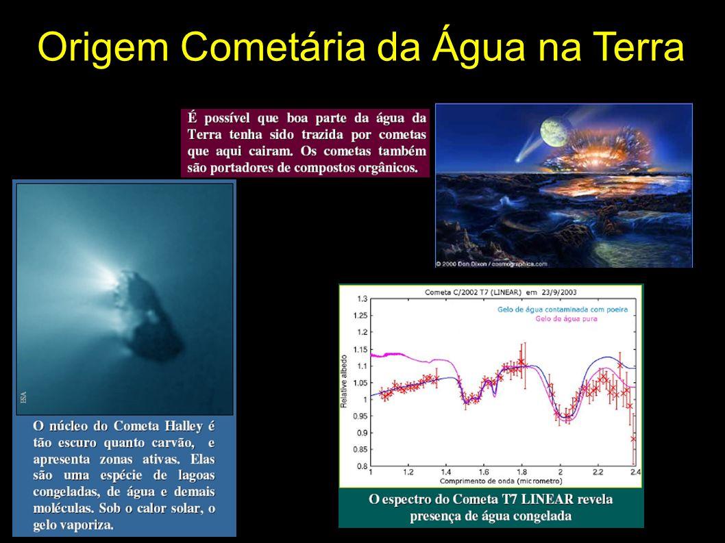 Origem Cometária da Água na Terra