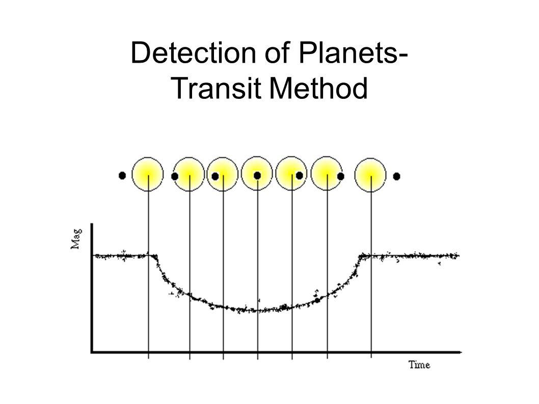 130,000 observed stars, ~150 new telluric planets