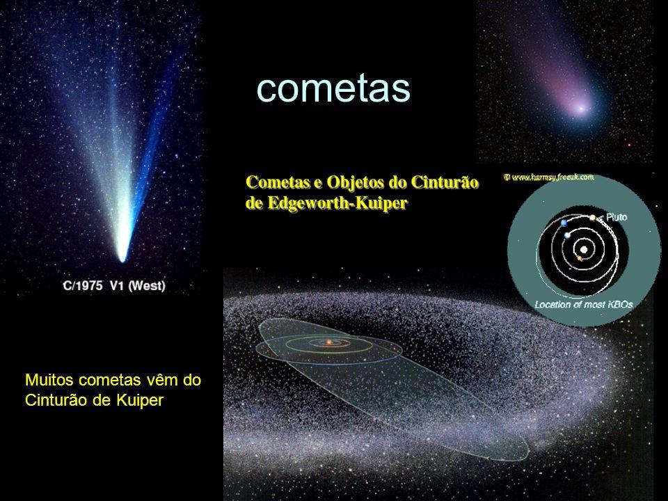 cometas Muitos cometas vêm do Cinturão de Kuiper