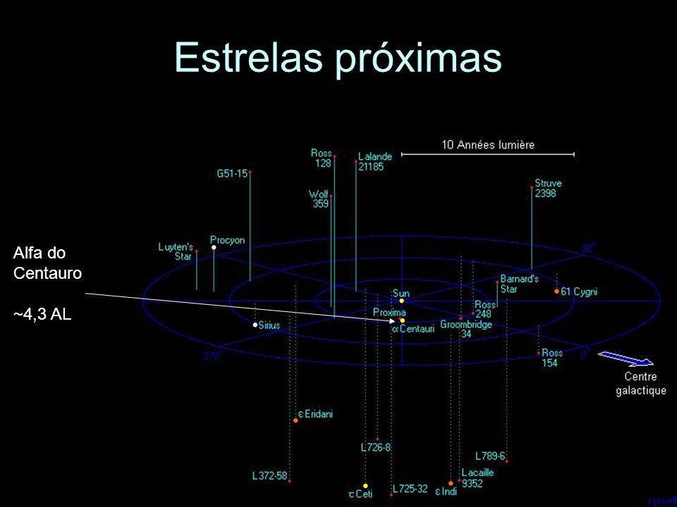 Estrelas próximas Alfa do Centauro ~4,3 AL