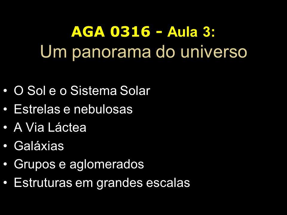 AGA 0316 - Aula 3: Um panorama do universo O Sol e o Sistema Solar Estrelas e nebulosas A Via Láctea Galáxias Grupos e aglomerados Estruturas em grand