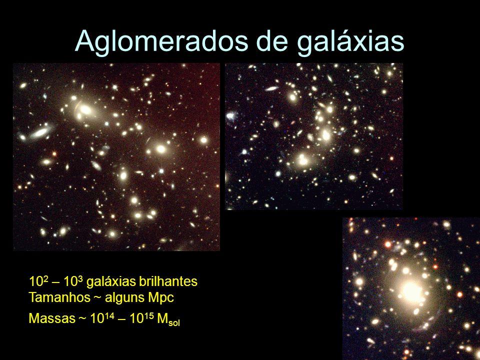 Aglomerados de galáxias 10 2 – 10 3 galáxias brilhantes Tamanhos ~ alguns Mpc Massas ~ 10 14 – 10 15 M sol