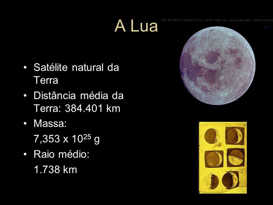 A Lua Satélite natural da Terra Distância média da Terra: 384.401 km Massa: 7,353 x 10 25 g Raio médio: 1.738 km