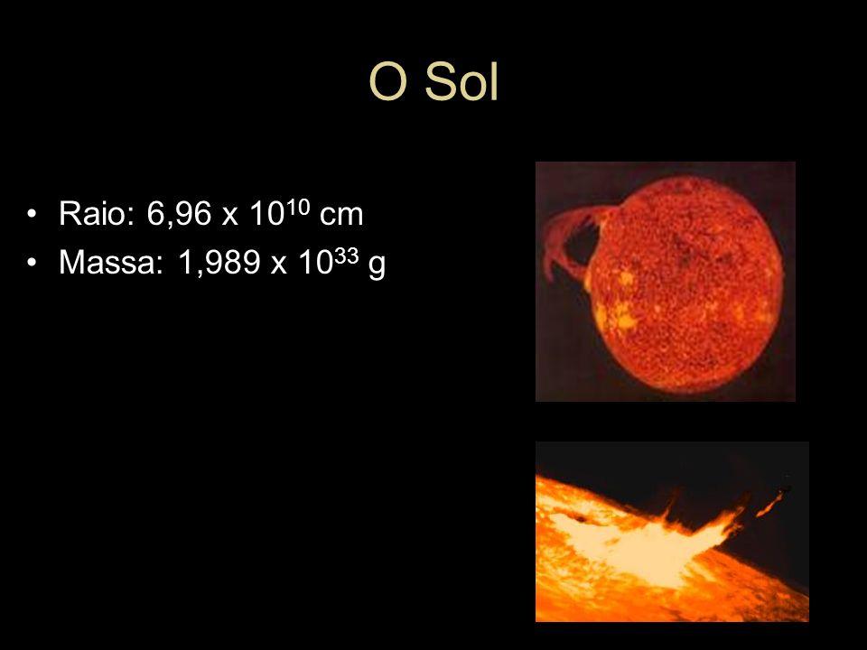 O Sol Raio: 6,96 x 10 10 cm Massa: 1,989 x 10 33 g