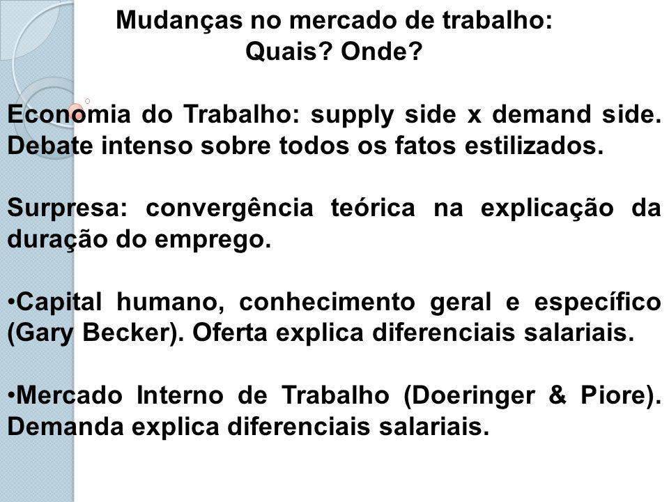 Mudanças no mercado de trabalho: Quais.Onde. Economia do Trabalho: supply side x demand side.