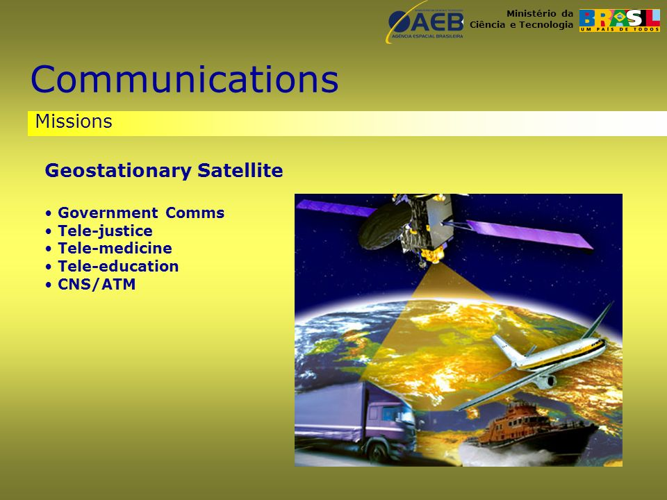 Ministério da Ciência e Tecnologia Missions Communications Geostationary Satellite Government Comms Tele-justice Tele-medicine Tele-education CNS/ATM