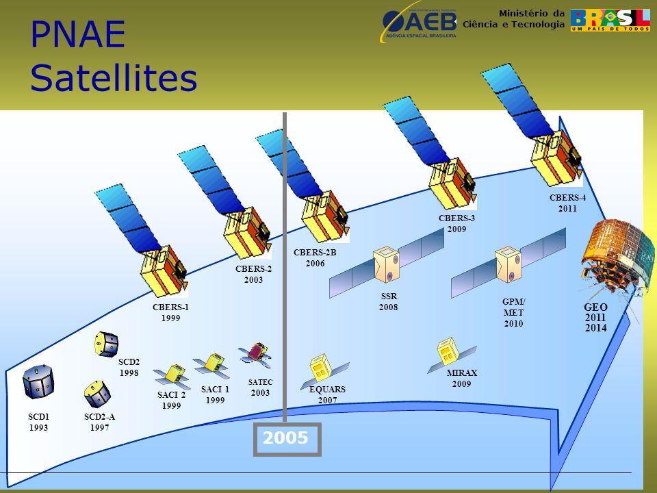 Ministério da Ciência e Tecnologia PNAE Satellites SCD2 1998 SCD2-A 1997 SCD1 1993 CBERS-1 1999 CBERS-4 2011 SACI 1 1999 SACI 2 1999 MIRAX 2009 CBERS-3 2009 GEO 2011 2014 CBERS-2 2003 GPM/ MET 2010 SSR 2008 SATEC 2003 EQUARS 2007 CBERS-2B 2006 2005