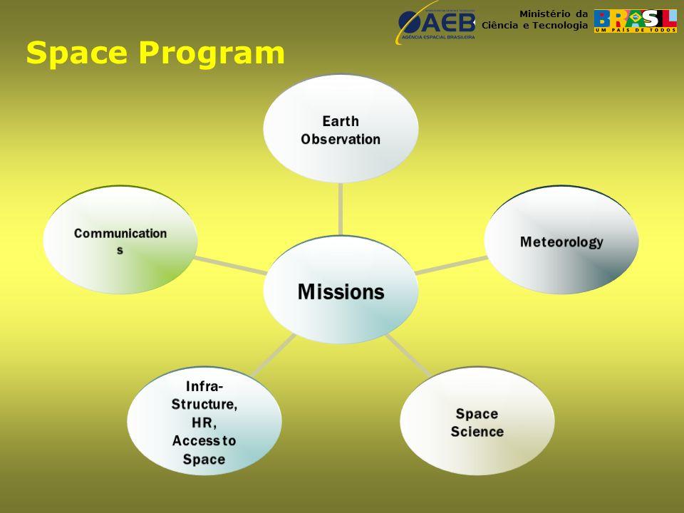 Ministério da Ciência e Tecnologia Actions Research and Development Critical Technologies Space Science Global Changes Microgravity Uniespaço Program