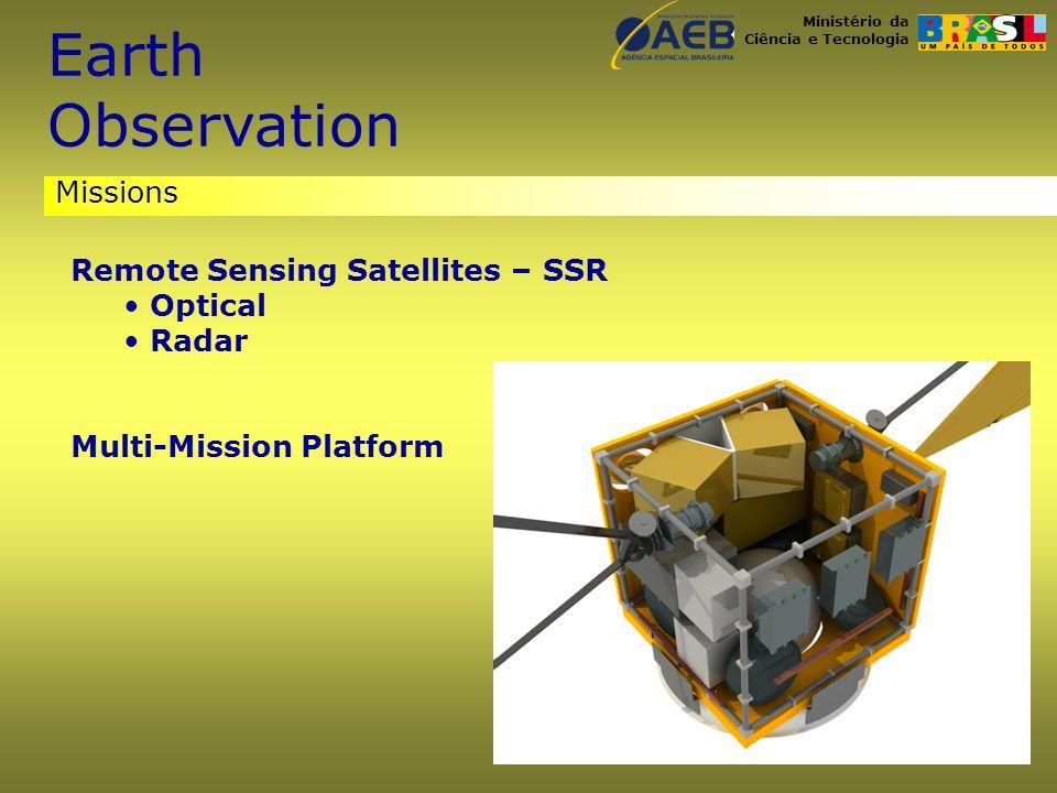 Ministério da Ciência e Tecnologia Missions Access to Space Sounding Rockets
