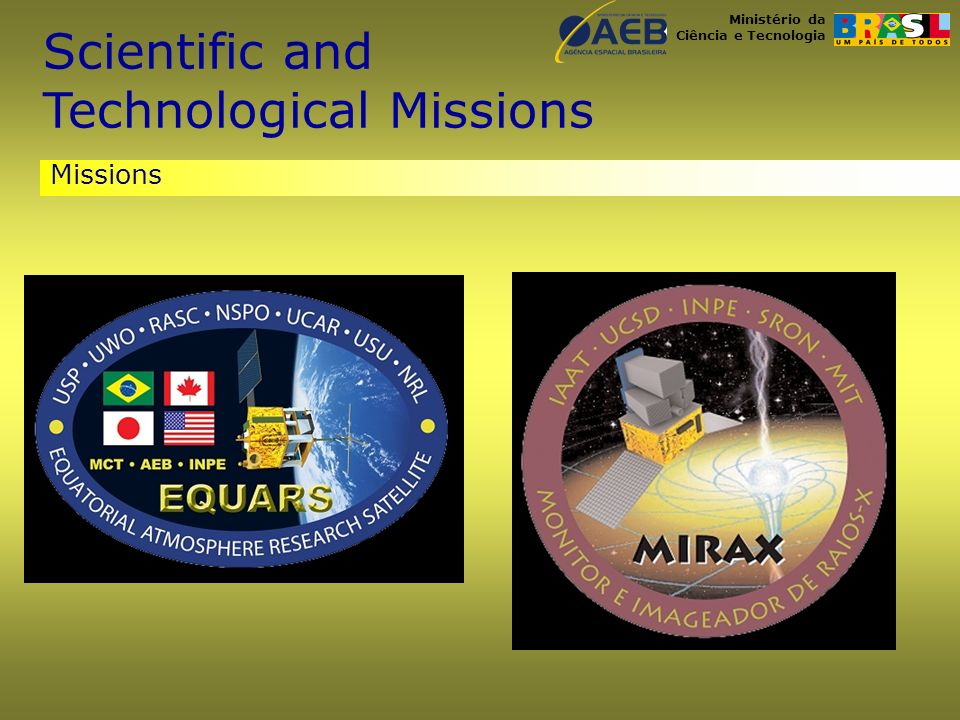 Ministério da Ciência e Tecnologia Actions Microgravity Balloons Suborbital Platforms Reentry Platforms SARA International Space Station Scientific and Technological Missions