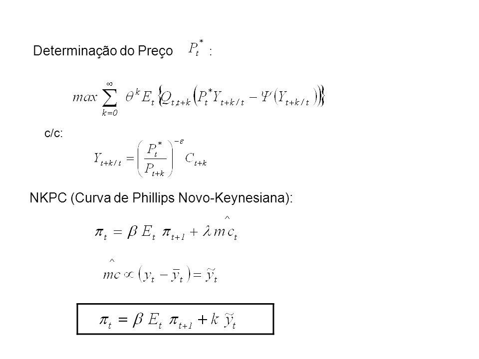 Determinação do Preço : c/c: NKPC (Curva de Phillips Novo-Keynesiana):