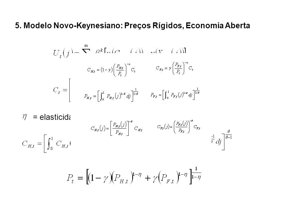 5. Modelo Novo-Keynesiano: Preços Rígidos, Economia Aberta = elasticidade de substituição entre H e F