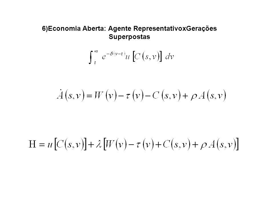 6)Economia Aberta: Agente RepresentativoxGerações Superpostas