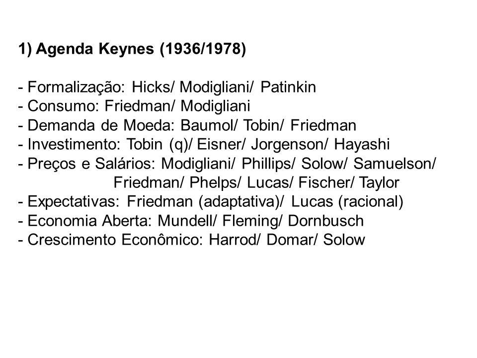 1) Agenda Keynes (1936/1978) - Formalização: Hicks/ Modigliani/ Patinkin - Consumo: Friedman/ Modigliani - Demanda de Moeda: Baumol/ Tobin/ Friedman -
