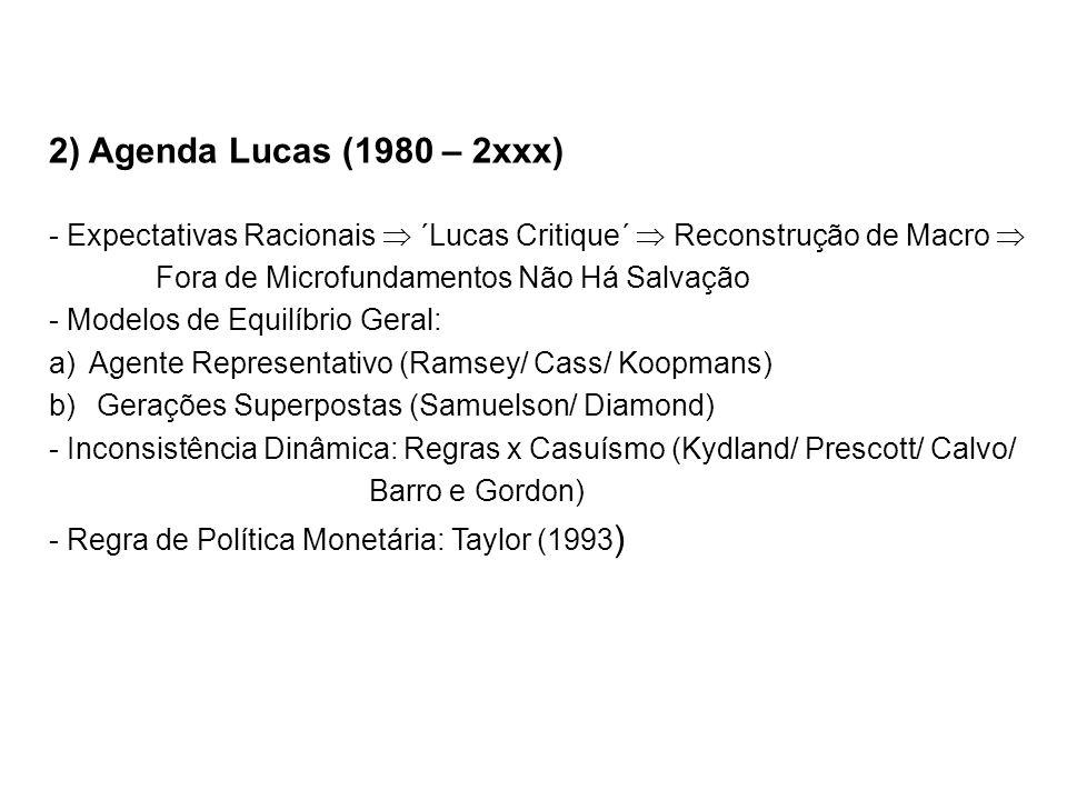 2) Agenda Lucas (1980 – 2xxx) - Expectativas Racionais ´Lucas Critique´ Reconstrução de Macro Fora de Microfundamentos Não Há Salvação - Modelos de Eq