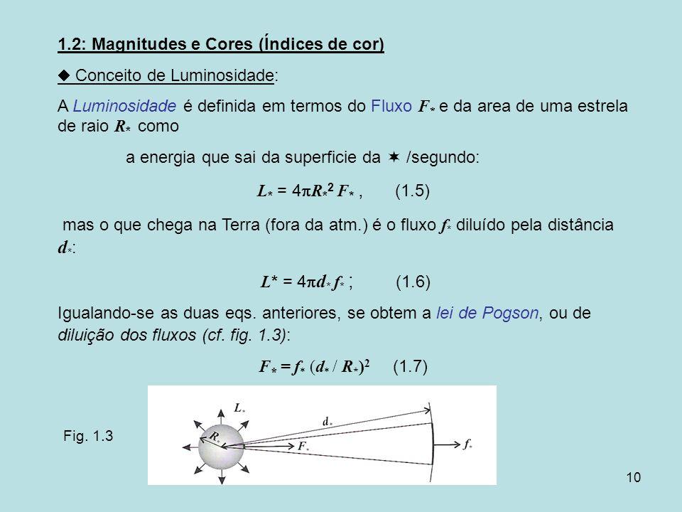 10 1.2: Magnitudes e Cores (Índices de cor) Conceito de Luminosidade: A Luminosidade é definida em termos do Fluxo F * e da area de uma estrela de rai