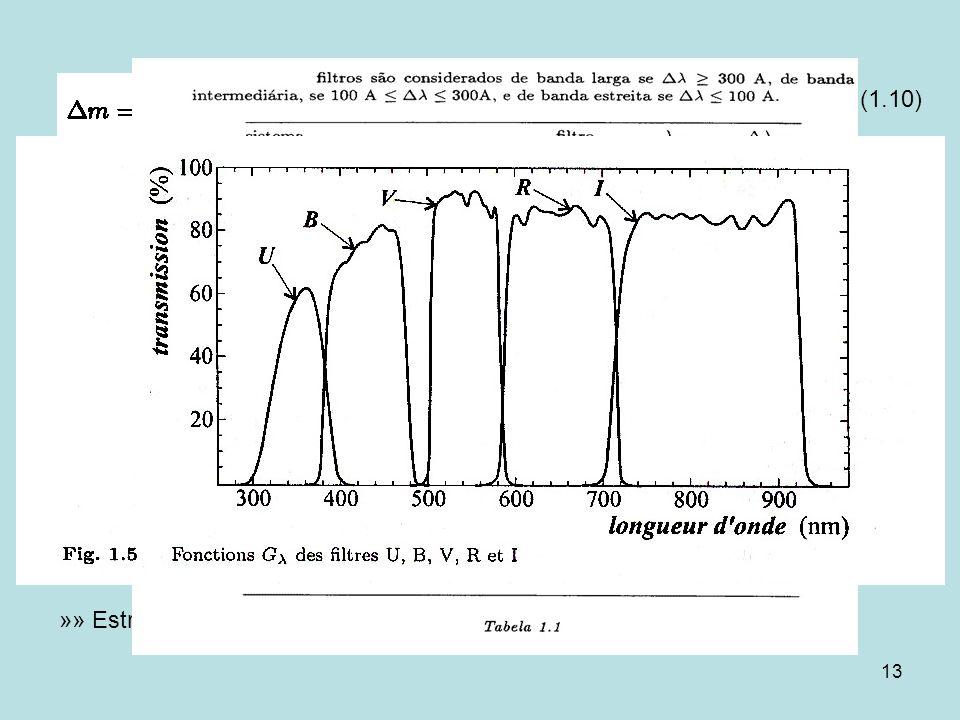 13 (1.9) ou seja, (1.10) m = 2,5 n f 1 /f 2 = 10 n »» Atualmente, diversos sistemas de magnitudes ou fotométricos estão em uso, correspondendo a deter