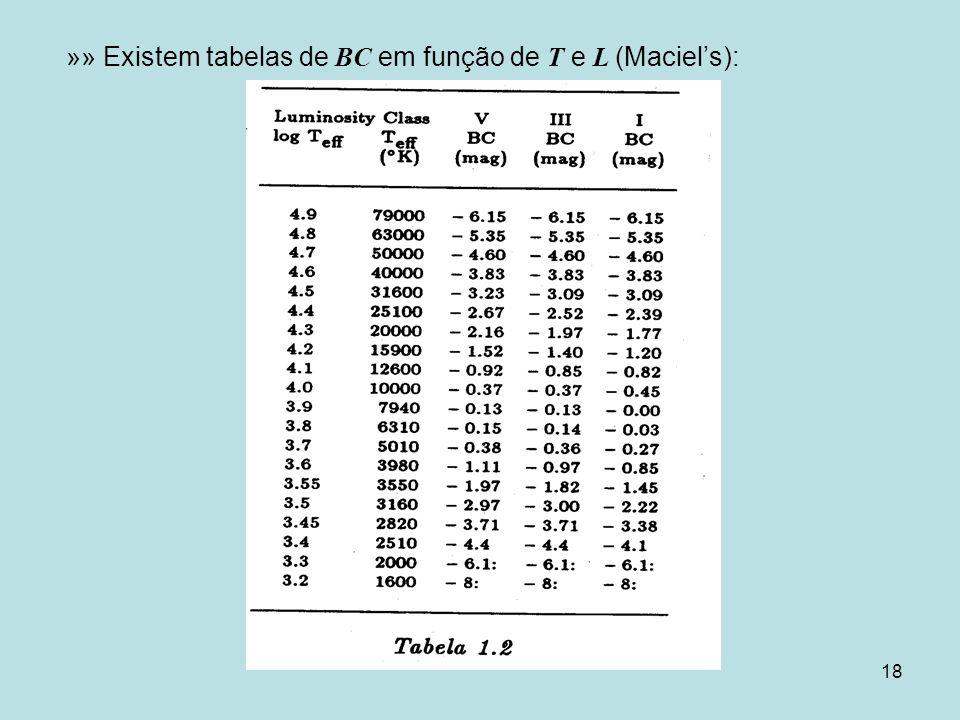 18 »» Existem tabelas de BC em função de T e L (Maciels):