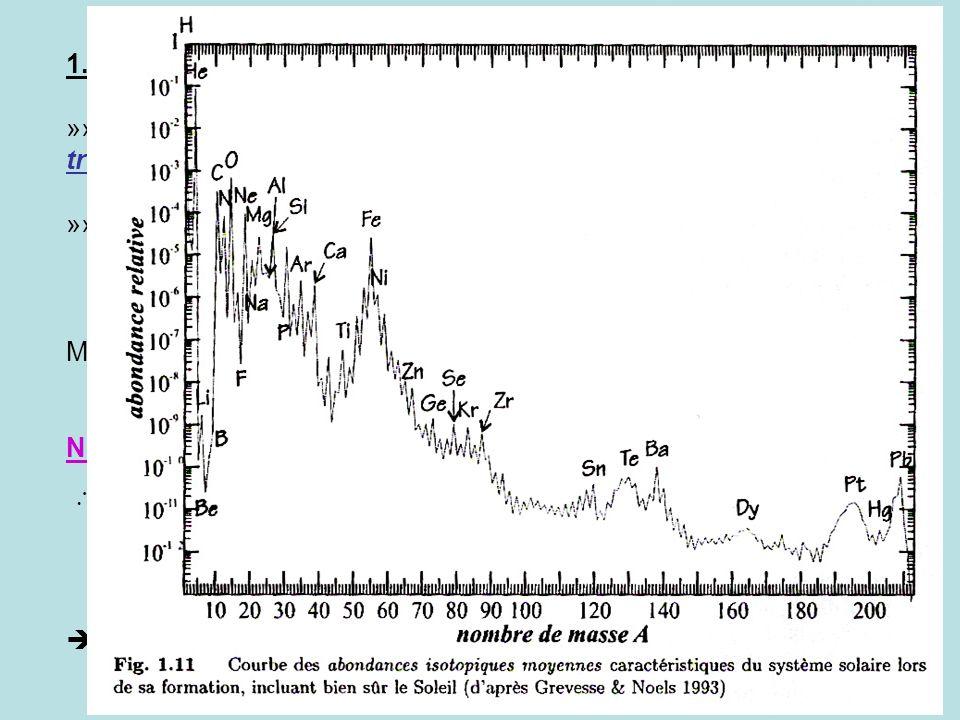 26 1.8: Composição Química (XYZ): »» Pode ser usada como um terceiro parâmetro para um sistema tridimensional de classificação estelar, mais preciso.
