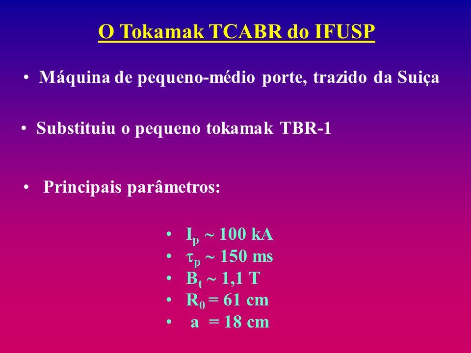 O Tokamak TCABR do IFUSP Substituiu o pequeno tokamak TBR-1 Máquina de pequeno-médio porte, trazido da Suiça Principais parâmetros: I p 100 kA p 150 ms B t 1,1 T R 0 = 61 cm a = 18 cm