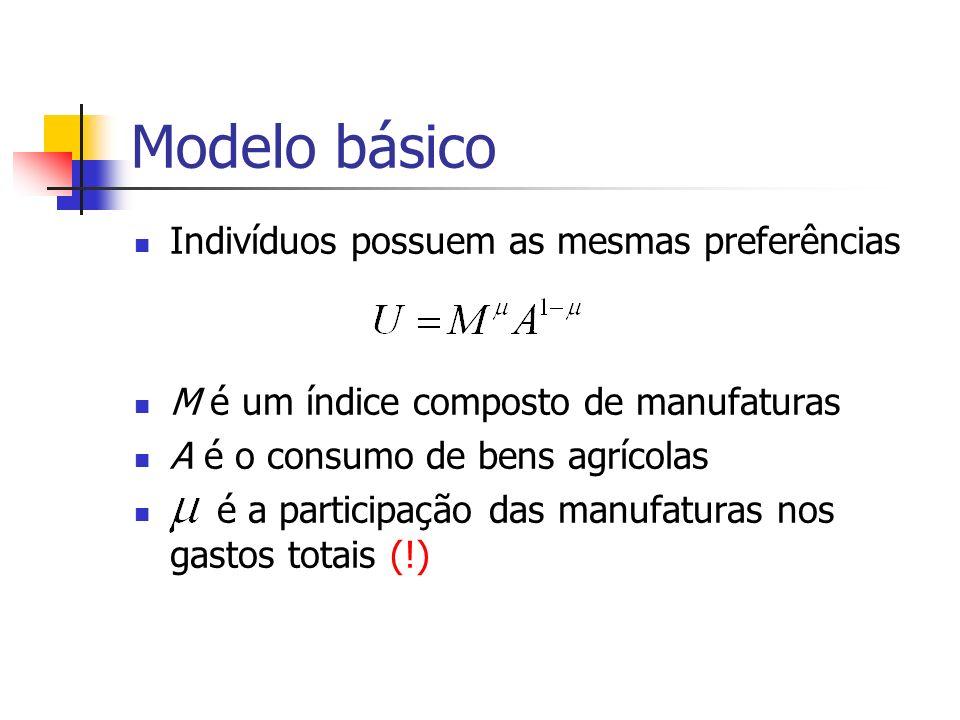 Modelo básico Demanda agregada por variedade m i é o consumo de cada variedade de manufatura é a elasticidade de substituição entre produtos (!)