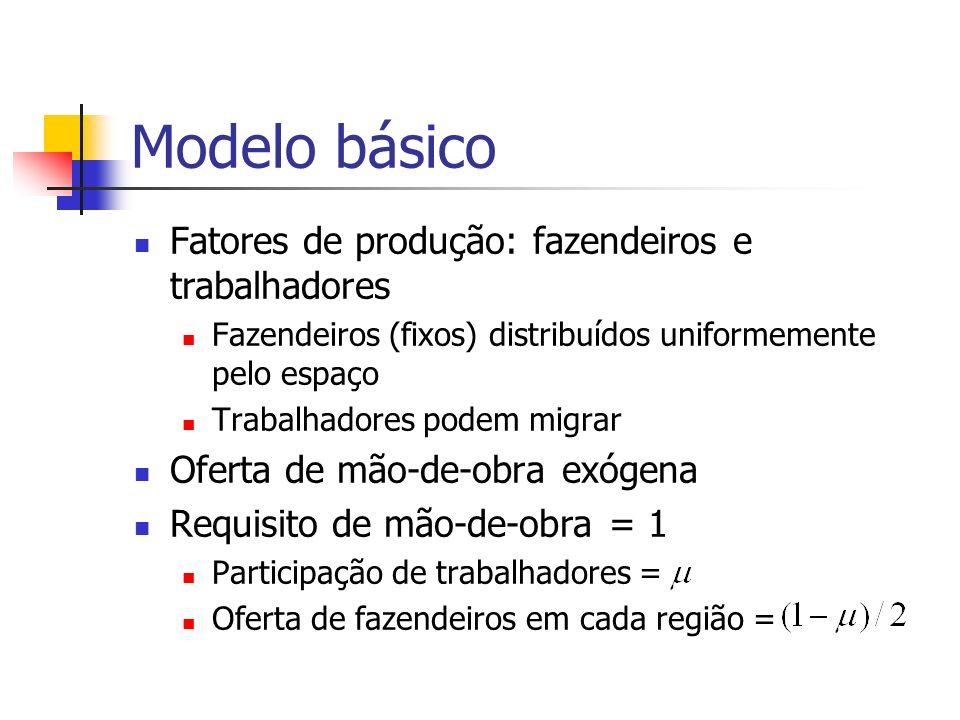 Modelo básico Produção de manufaturas L mi são os trabalhadores empregados em cada firma i x i é a produção da firma i Cada firma produz um único bem